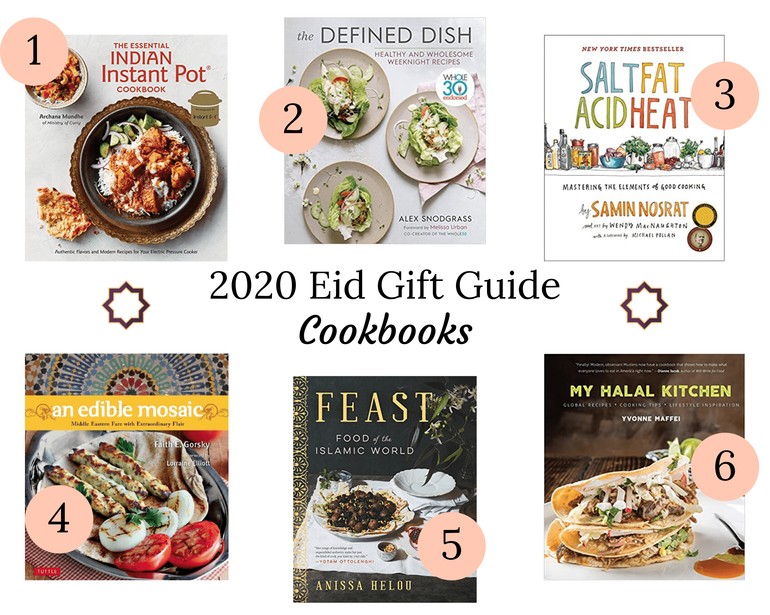 Eid Gift Guide Cookbooks in a collage